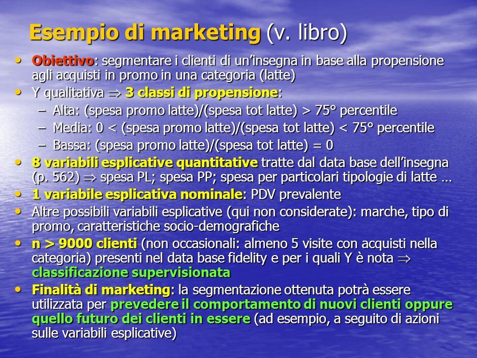 Esempio di marketing (v. libro) Obiettivo: segmentare i clienti di uninsegna in base alla propensione agli acquisti in promo in una categoria (latte)