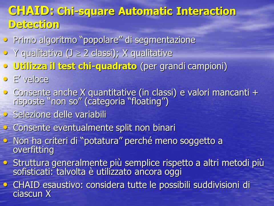 CHAID: Chi-square Automatic Interaction Detection Primo algoritmo popolare di segmentazione Primo algoritmo popolare di segmentazione Y qualitativa (J