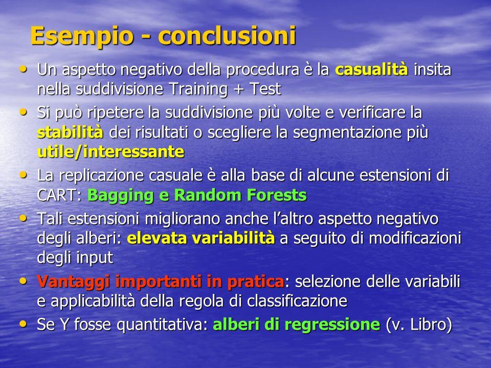 Esempio - conclusioni Un aspetto negativo della procedura è la casualità insita nella suddivisione Training + Test Un aspetto negativo della procedura
