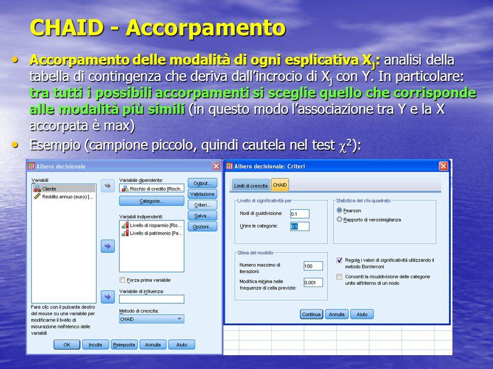 CHAID - Accorpamento Accorpamento delle modalità di ogni esplicativa X j : analisi della tabella di contingenza che deriva dallincrocio di X j con Y.