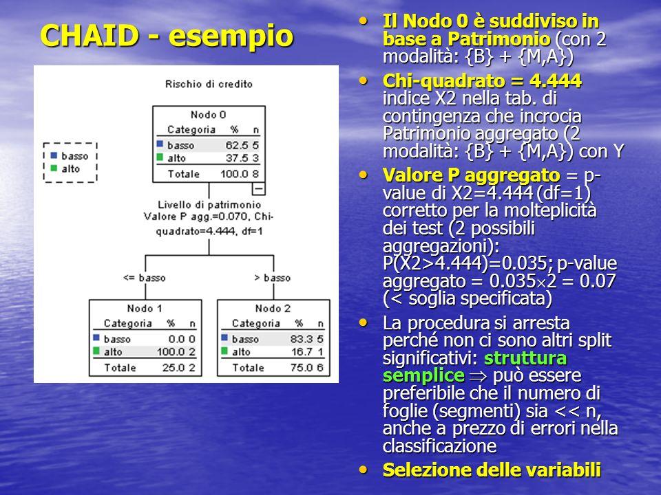 CART - CRT Classification and Regression Trees Classification and Regression Trees Y può essere qualitativa (alberi di classificazione) o quantitativa (alberi di regressione); Y può essere qualitativa (alberi di classificazione) o quantitativa (alberi di regressione); X qualitative o quantitative (o combinazioni lineari) X qualitative o quantitative (o combinazioni lineari) Non utilizza un test statistico di associazione tra Y e X (chi- quadrato), ma il concetto di impurità di un nodo obiettivo predittivo Non utilizza un test statistico di associazione tra Y e X (chi- quadrato), ma il concetto di impurità di un nodo obiettivo predittivo E veloce (rispetto ad altri algoritmi) E veloce (rispetto ad altri algoritmi) Selezione delle variabili Selezione delle variabili Consente il trattamento di dati mancanti (attraverso luso delle altre variabili esplicative: surrogati) Consente il trattamento di dati mancanti (attraverso luso delle altre variabili esplicative: surrogati) Utilizza criteri di potatura (pruning) per trovare la dimensione ottimale dellalbero Utilizza criteri di potatura (pruning) per trovare la dimensione ottimale dellalbero Split solo binari Split solo binari