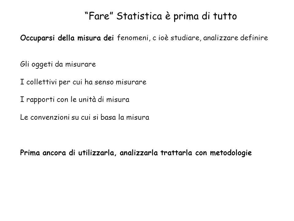 Fare Statistica è prima di tutto Occuparsi della misura dei fenomeni, c ioè studiare, analizzare definire Gli oggeti da misurare I collettivi per cui ha senso misurare I rapporti con le unità di misura Le convenzioni su cui si basa la misura Prima ancora di utilizzarla, analizzarla trattarla con metodologie