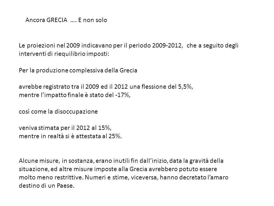 Le proiezioni nel 2009 indicavano per il periodo 2009-2012, che a seguito degli interventi di riequilibrio imposti: Per la produzione complessiva della Grecia avrebbe registrato tra il 2009 ed il 2012 una flessione del 5,5%, mentre limpatto finale è stato del -17%, così come la disoccupazione veniva stimata per il 2012 al 15%, mentre in realtà si è attestata al 25%.