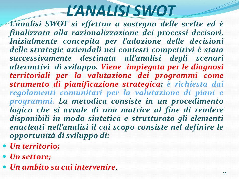LANALISI SWOT Lanalisi SWOT si effettua a sostegno delle scelte ed è finalizzata alla razionalizzazione dei processi decisori. Inizialmente concepita