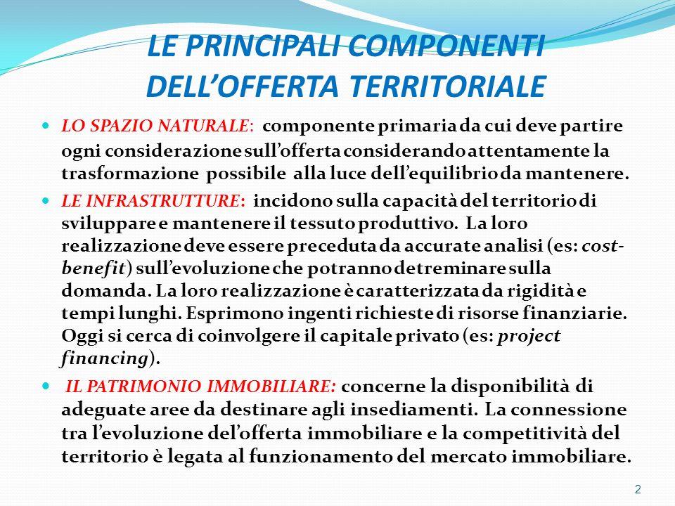 LE PRINCIPALI COMPONENTI DELLOFFERTA TERRITORIALE LO SPAZIO NATURALE : componente primaria da cui deve partire ogni considerazione sullofferta conside