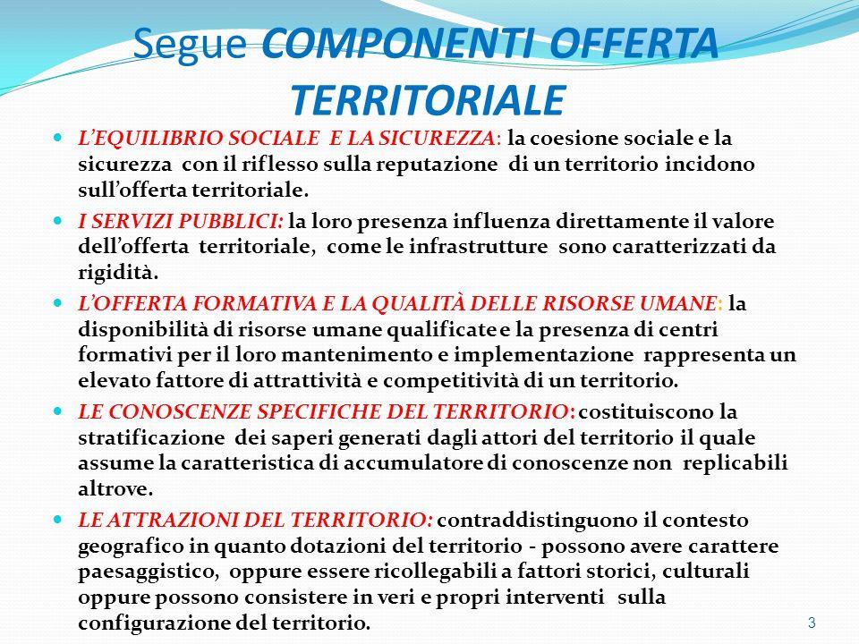 Segue COMPONENTI OFFERTA TERRITORIALE LA VOCAZIONE DEL TERRITORIO: è la risultante delle risorse materiali e immateriali del territorio.