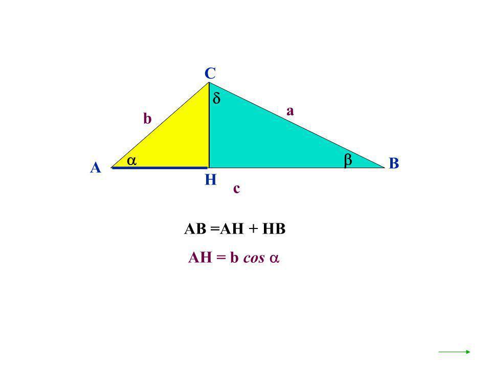 A B C b a c H AB =AH + HB AH = b cos