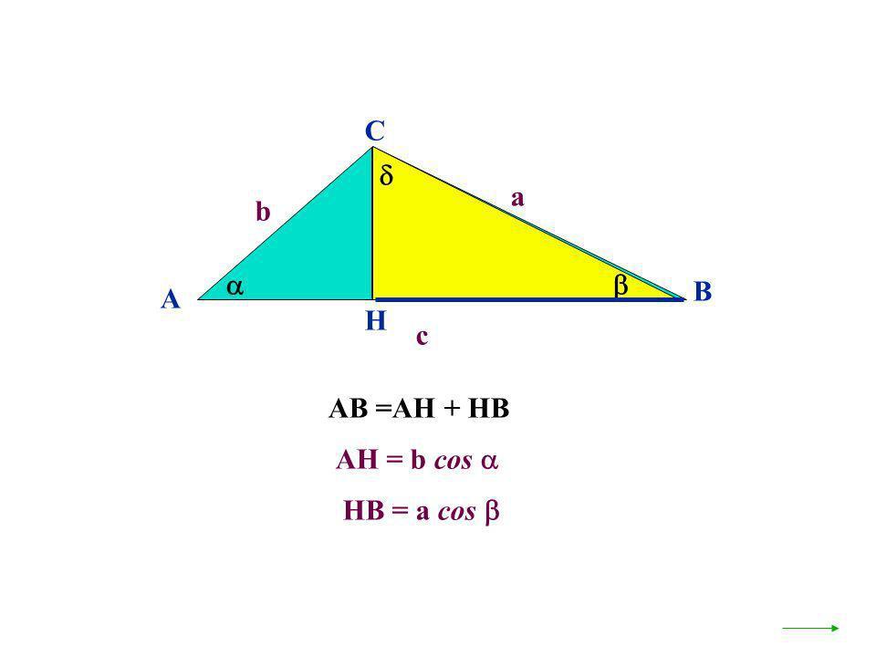 A B C b a c H AB =AH + HB AH = b cos HB = a cos