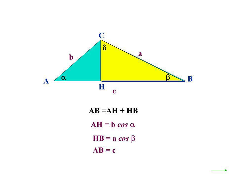A B C b a c H AB =AH + HB AH = b cos HB = a cos AB = c