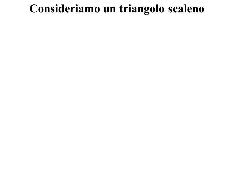 m n V h h n Applichiamo il teorema di Pitagora generalizzato al triangolo giallo V 2 = m 2 + n 2 - 2mn cos poiché è: