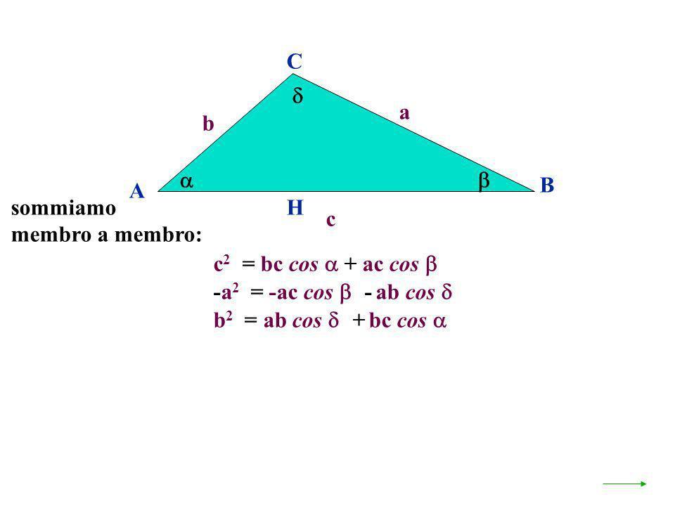 A B C a c H c 2 = bc cos + ac cos b -a 2 = -ac cos - ab cos b 2 = ab cos + bc cos sommiamo membro a membro: