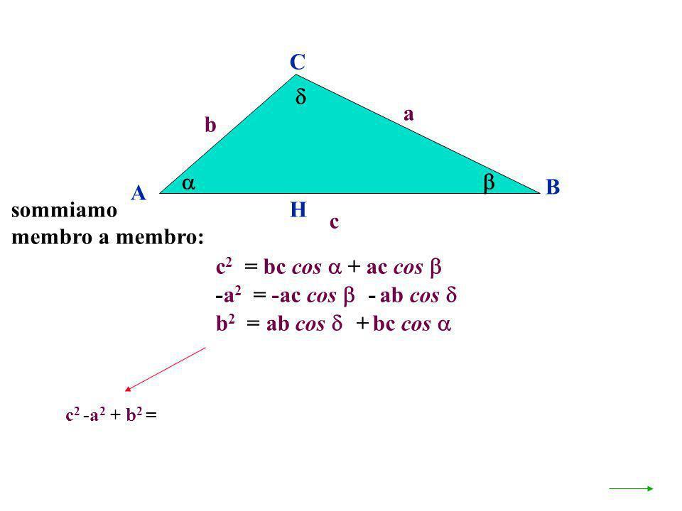 A B C a c H c 2 = bc cos + ac cos b -a 2 = -ac cos - ab cos b 2 = ab cos + bc cos sommiamo membro a membro: c 2 -a 2 + b 2 = bc cos + accos -ac cos -a
