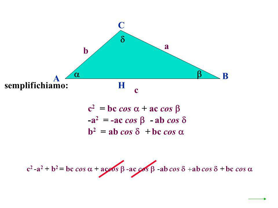 A B C a c H c 2 = bc cos + ac cos b -a 2 = -ac cos - ab cos b 2 = ab cos + bc cos semplifichiamo: c 2 -a 2 + b 2 = bc cos + accos -ac cos -ab cos ab c