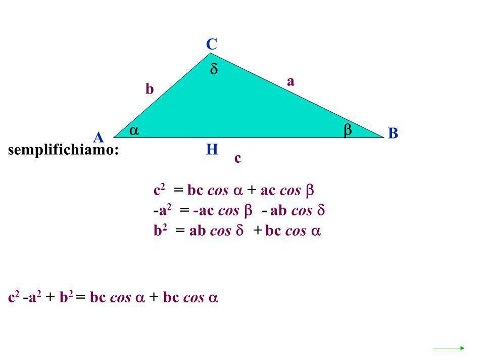 A B C a c H c 2 = bc cos + ac cos b -a 2 = -ac cos - ab cos b 2 = ab cos + bc cos semplifichiamo: c 2 -a 2 + b 2 = bc cos + bc cos