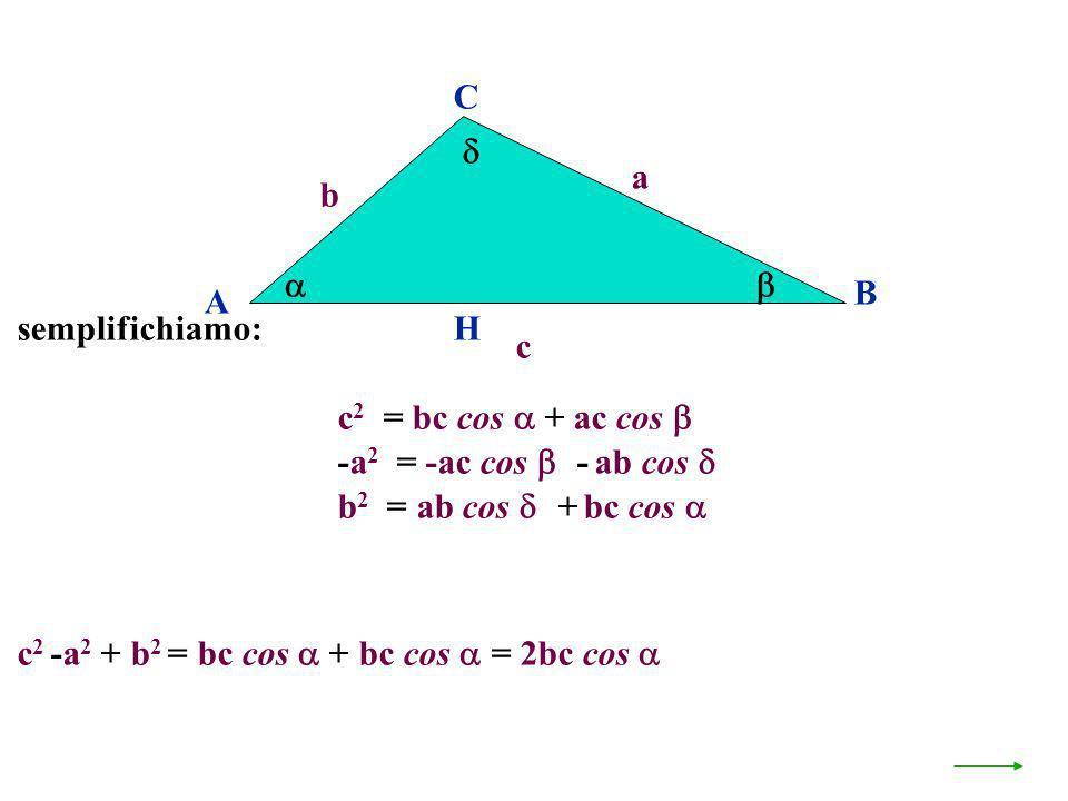 c 2 -a 2 + b 2 = bc cos + bc cos = 2bc cos A B C a c H c 2 = bc cos + ac cos b -a 2 = -ac cos - ab cos b 2 = ab cos + bc cos semplifichiamo: