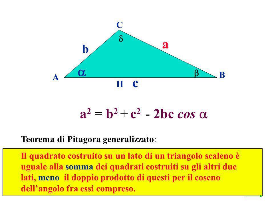 A B C a c H b a 2 = b 2 + c 2 - 2bc cos Teorema di Pitagora generalizzato: Il quadrato costruito su un lato di un triangolo scaleno è uguale alla somm