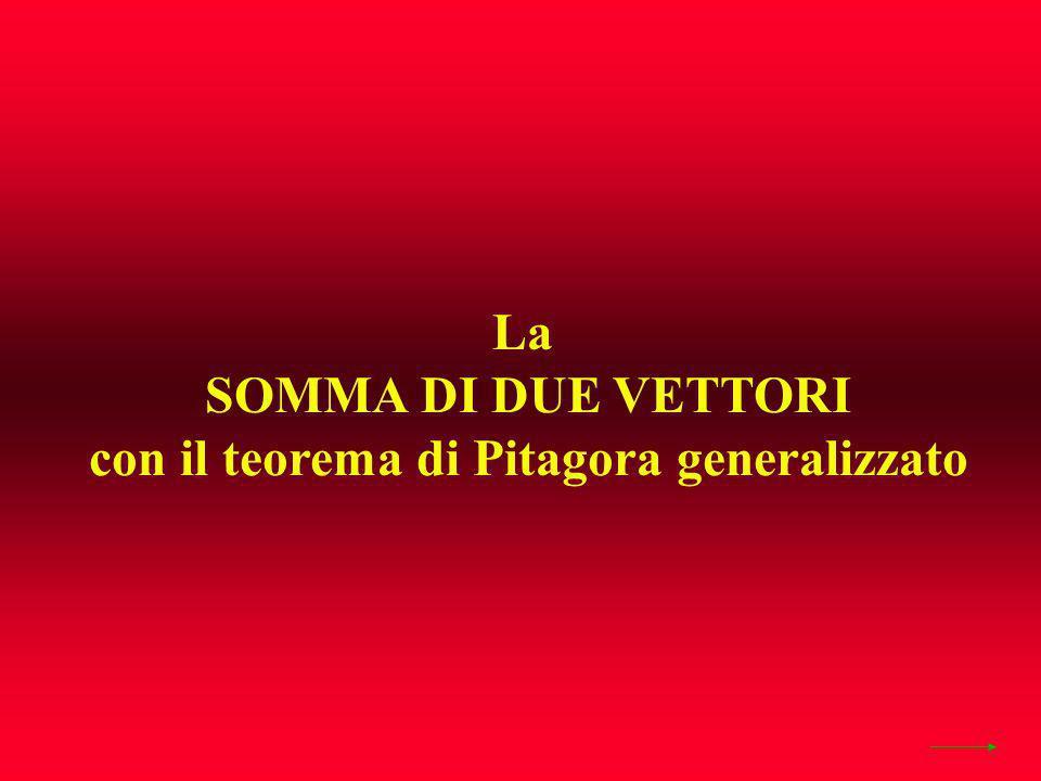 La SOMMA DI DUE VETTORI con il teorema di Pitagora generalizzato