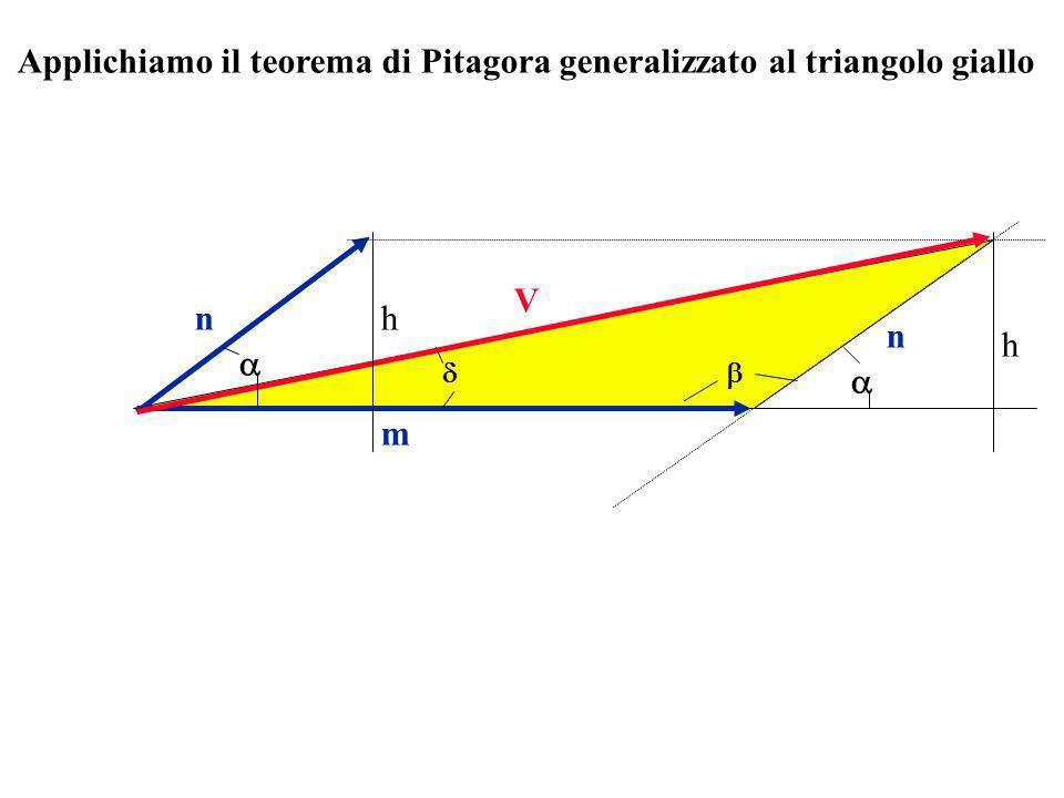 m n V h h n Applichiamo il teorema di Pitagora generalizzato al triangolo giallo