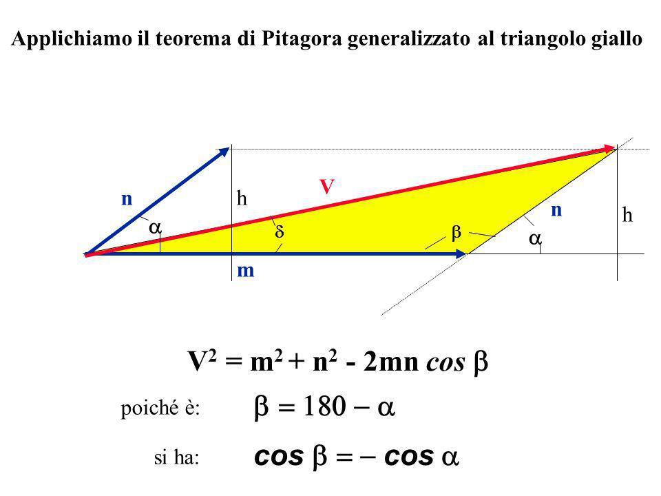 m n V h h n Applichiamo il teorema di Pitagora generalizzato al triangolo giallo V 2 = m 2 + n 2 - 2mn cos poiché è: si ha: cos cos