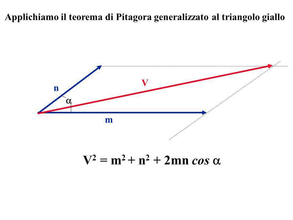 m n V Applichiamo il teorema di Pitagora generalizzato al triangolo giallo V 2 = m 2 + n 2 + 2mn cos