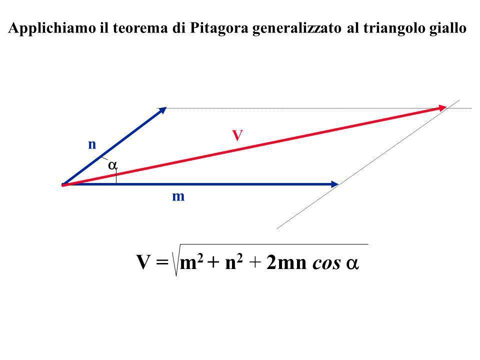 m n V Applichiamo il teorema di Pitagora generalizzato al triangolo giallo V = m 2 + n 2 + 2mn cos