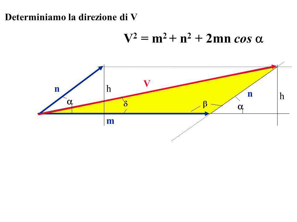 Determiniamo la direzione di V V 2 = m 2 + n 2 + 2mn cos m n V h h n