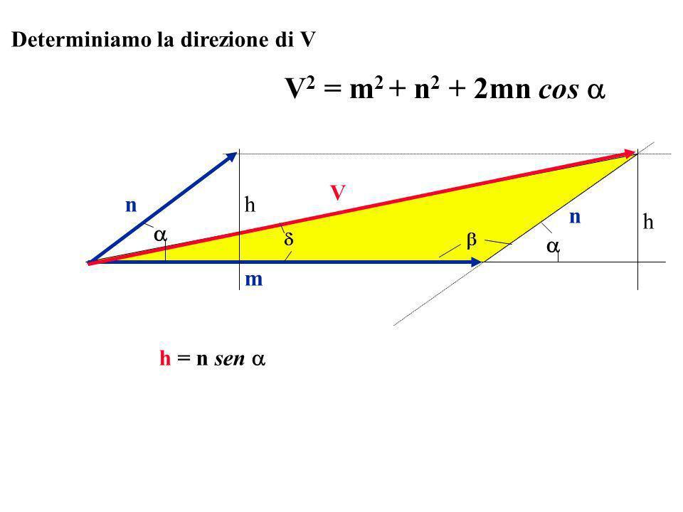 Determiniamo la direzione di V V 2 = m 2 + n 2 + 2mn cos m n V h h n h = n sen