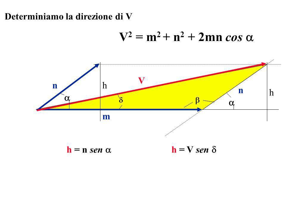 Determiniamo la direzione di V V 2 = m 2 + n 2 + 2mn cos m n V h h n h = n sen h = V sen