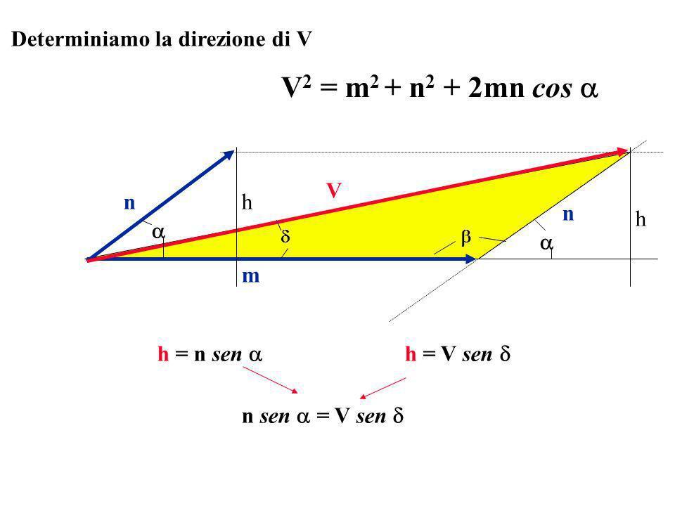 Determiniamo la direzione di V V 2 = m 2 + n 2 + 2mn cos m n V h h n h = n sen h = V sen n sen = V sen