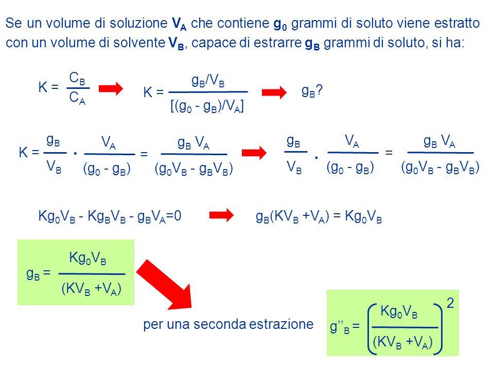 Se un volume di soluzione V A che contiene g 0 grammi di soluto viene estratto con un volume di solvente V B, capace di estrarre g B grammi di soluto,