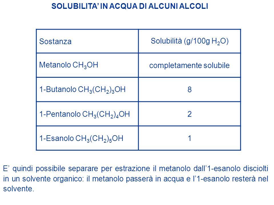 SOLUBILITA IN ACQUA DI ALCUNI ALCOLI E quindi possibile separare per estrazione il metanolo dall1-esanolo disciolti in un solvente organico: il metano