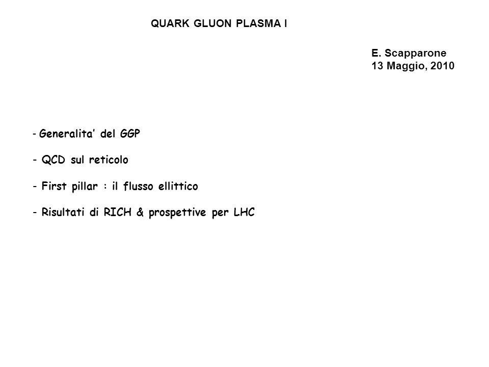 QUARK GLUON PLASMA I - Generalita del GGP - QCD sul reticolo - First pillar : il flusso ellittico - Risultati di RICH & prospettive per LHC E. Scappar