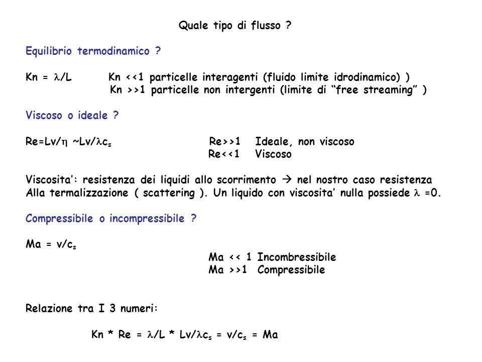 Equilibrio termodinamico ? Kn = /L Kn <<1 particelle interagenti (fluido limite idrodinamico) ) Kn >>1 particelle non intergenti (limite di free strea