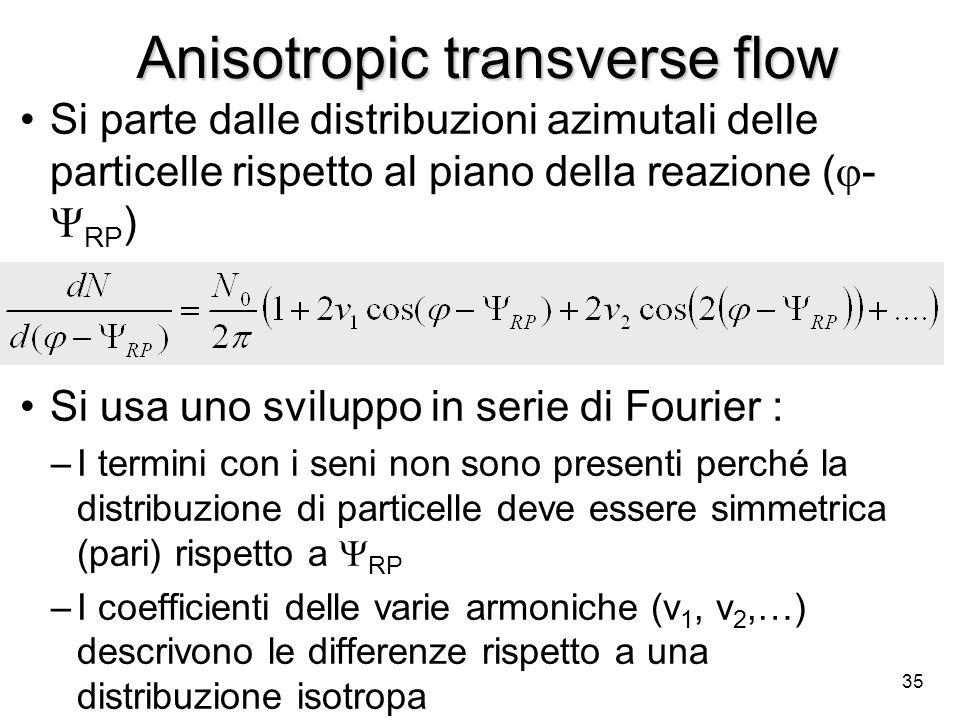 35 Anisotropic transverse flow Si parte dalle distribuzioni azimutali delle particelle rispetto al piano della reazione ( - RP ) Si usa uno sviluppo i