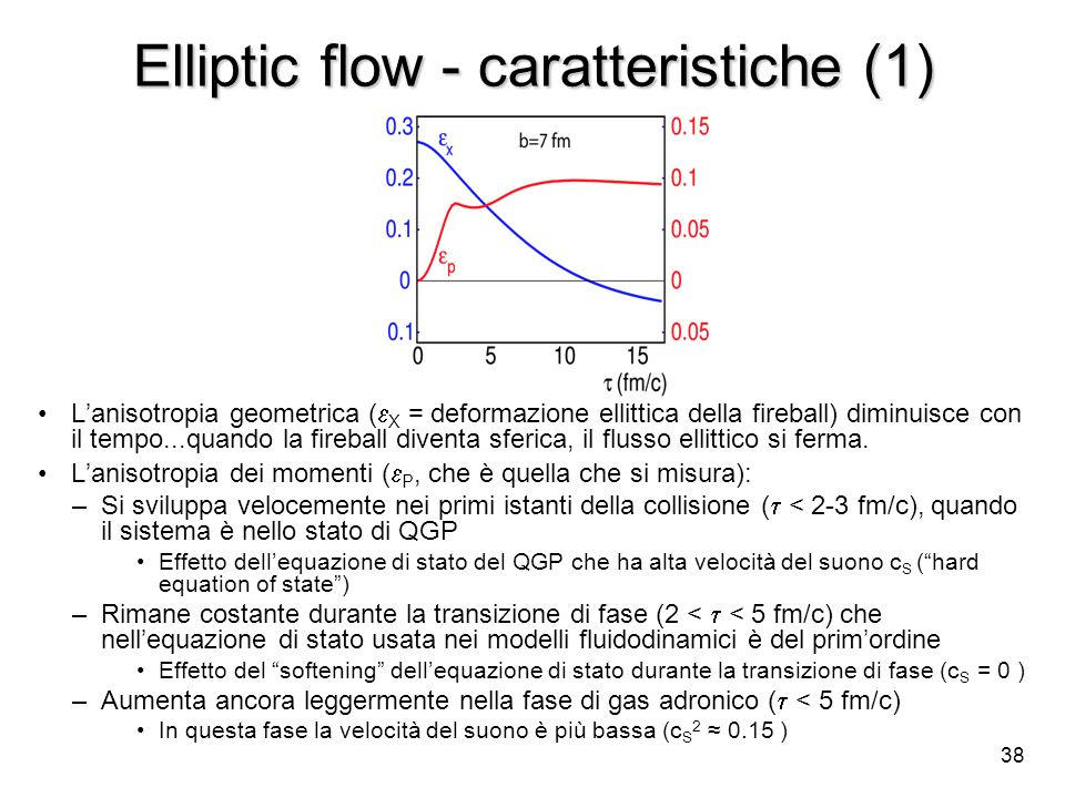 38 Elliptic flow - caratteristiche (1) Lanisotropia geometrica ( X = deformazione ellittica della fireball) diminuisce con il tempo...quando la fireba