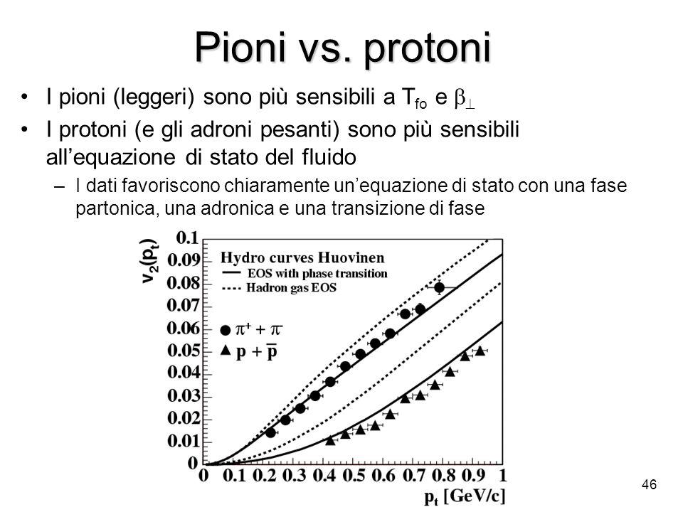 46 Pioni vs. protoni I pioni (leggeri) sono più sensibili a T fo e I protoni (e gli adroni pesanti) sono più sensibili allequazione di stato del fluid