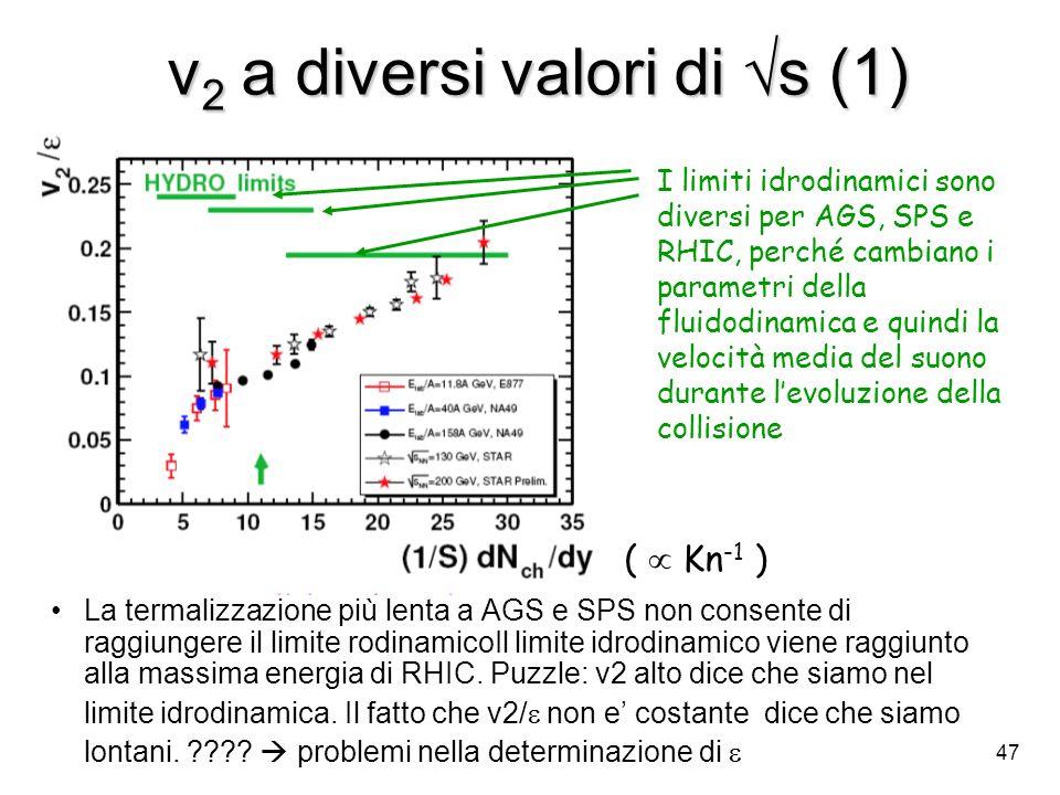 47 v 2 a diversi valori di s (1) La termalizzazione più lenta a AGS e SPS non consente di raggiungere il limite rodinamicoIl limite idrodinamico viene