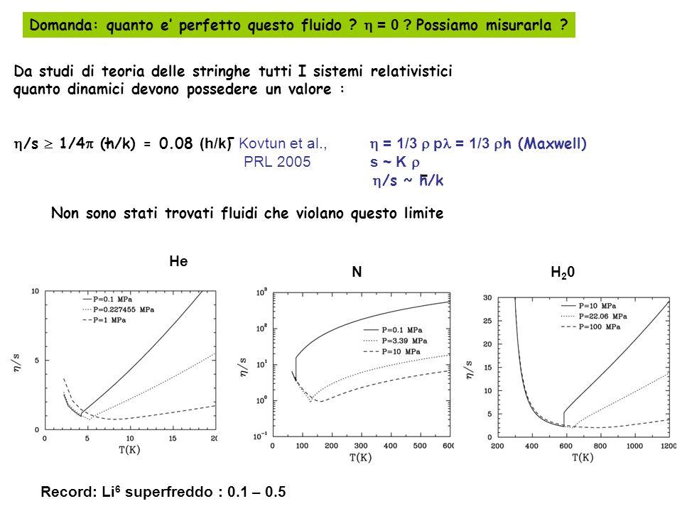 Da studi di teoria delle stringhe tutti I sistemi relativistici quanto dinamici devono possedere un valore : /s 1/4 (h/k) = 0.08 (h/k) Kovtun et al.,
