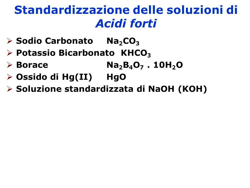 Standardizzazione delle soluzioni di Acidi forti Sodio CarbonatoNa 2 CO 3 Potassio Bicarbonato KHCO 3 Borace Na 2 B 4 O 7. 10H 2 O Ossido di Hg(II) Hg