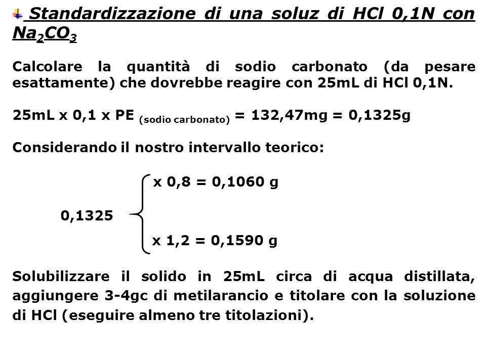 Standardizzazione di una soluz di HCl 0,1N con Na 2 CO 3 Calcolare la quantità di sodio carbonato (da pesare esattamente) che dovrebbe reagire con 25m