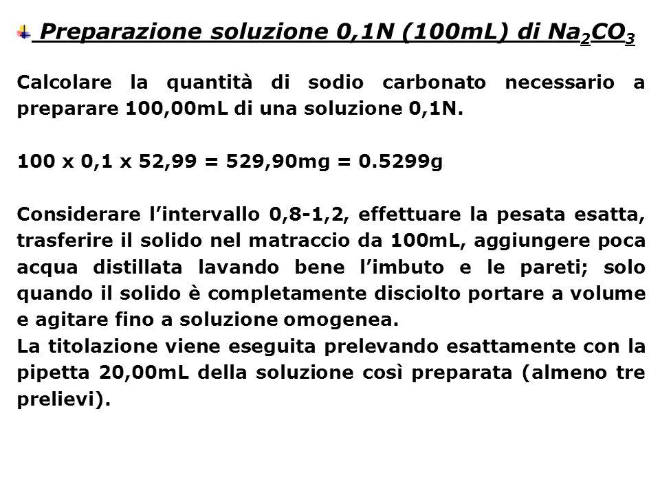 Calcolare la quantità di sodio carbonato necessario a preparare 100,00mL di una soluzione 0,1N. 100 x 0,1 x 52,99 = 529,90mg = 0.5299g Considerare lin