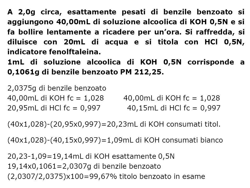 A 2,0g circa, esattamente pesati di benzile benzoato si aggiungono 40,00mL di soluzione alcoolica di KOH 0,5N e si fa bollire lentamente a ricadere pe