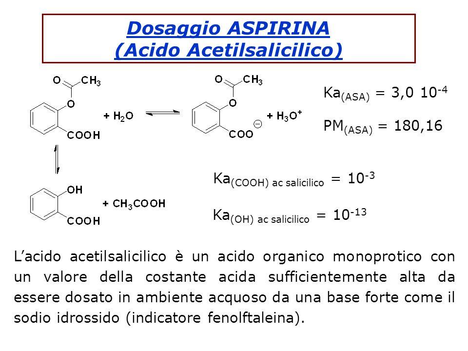 Dosaggio ASPIRINA (Acido Acetilsalicilico) Ka (ASA) = 3,0 10 -4 Ka (COOH) ac salicilico = 10 -3 Ka (OH) ac salicilico = 10 -13 Lacido acetilsalicilico