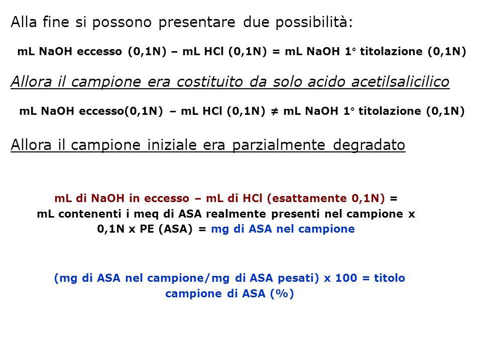 Alla fine si possono presentare due possibilità: mL NaOH eccesso (0,1N) – mL HCl (0,1N) = mL NaOH 1° titolazione (0,1N) Allora il campione era costitu
