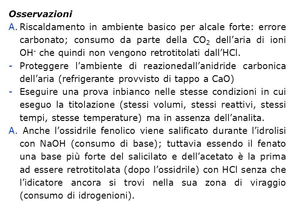 Osservazioni A.Riscaldamento in ambiente basico per alcale forte: errore carbonato; consumo da parte della CO 2 dellaria di ioni OH - che quindi non v