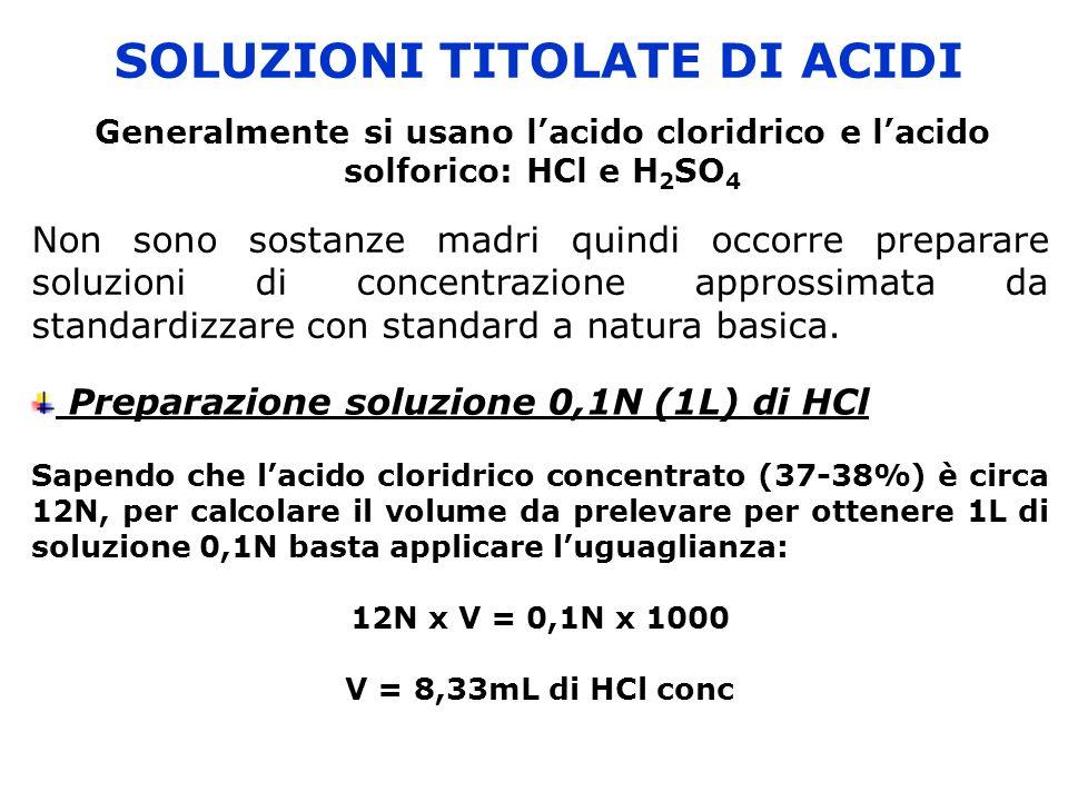 SOLUZIONI TITOLATE DI ACIDI Generalmente si usano lacido cloridrico e lacido solforico: HCl e H 2 SO 4 Non sono sostanze madri quindi occorre preparar