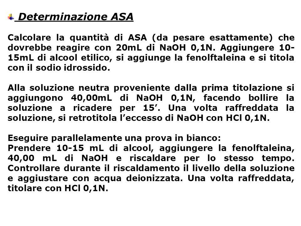 Determinazione ASA Calcolare la quantità di ASA (da pesare esattamente) che dovrebbe reagire con 20mL di NaOH 0,1N. Aggiungere 10- 15mL di alcool etil