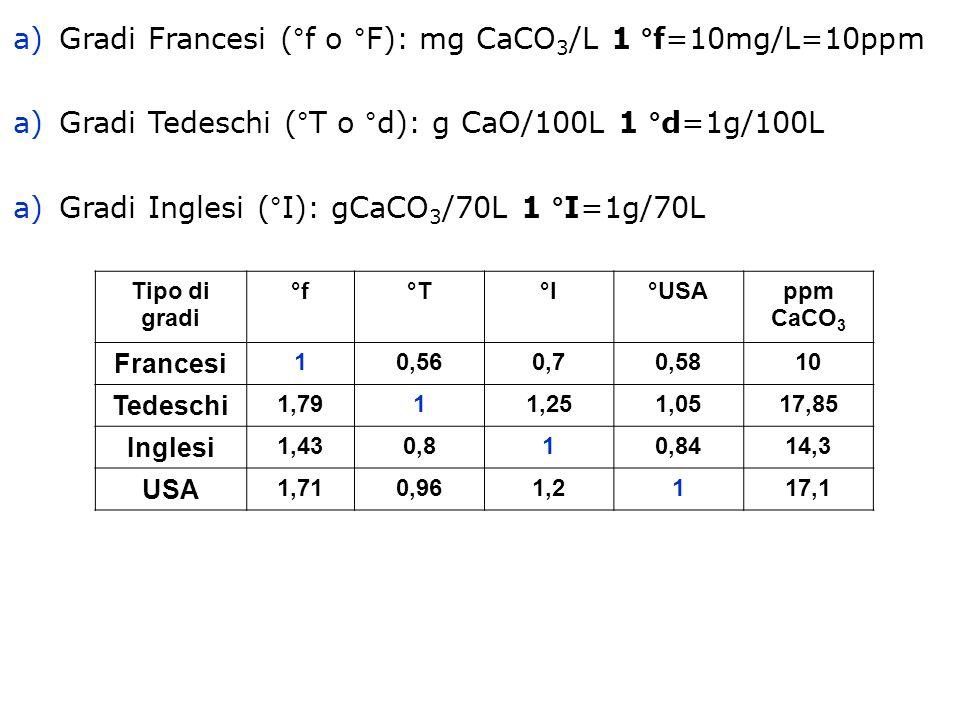 a) Gradi Francesi (°f o °F): mg CaCO 3 /L 1 °f=10mg/L=10ppm a) Gradi Tedeschi (°T o °d): g CaO/100L 1 °d=1g/100L a) Gradi Inglesi (°I): gCaCO 3 /70L 1