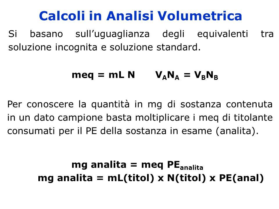 Calcoli in Analisi Volumetrica Si basano sulluguaglianza degli equivalenti tra soluzione incognita e soluzione standard. meq = mL NV A N A = V B N B P