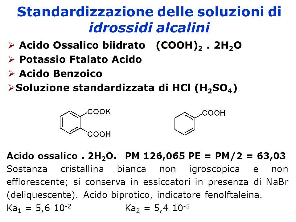 Standardizzazione delle soluzioni di idrossidi alcalini Acido Ossalico biidrato(COOH) 2. 2H 2 O Potassio Ftalato Acido Acido Benzoico Soluzione standa